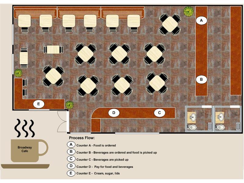 Trendy Coffee Shop Layout 1200 Sq FT 800 x 600 · 86 kB · jpeg